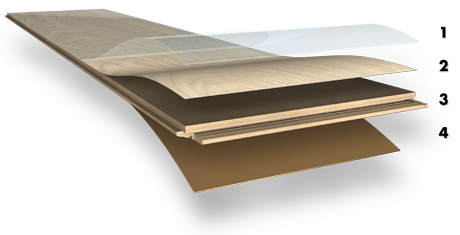 Wat is laminaat